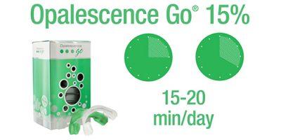 Tẩy trắng răng mọi lúc mọi nơi với Opalescence GO